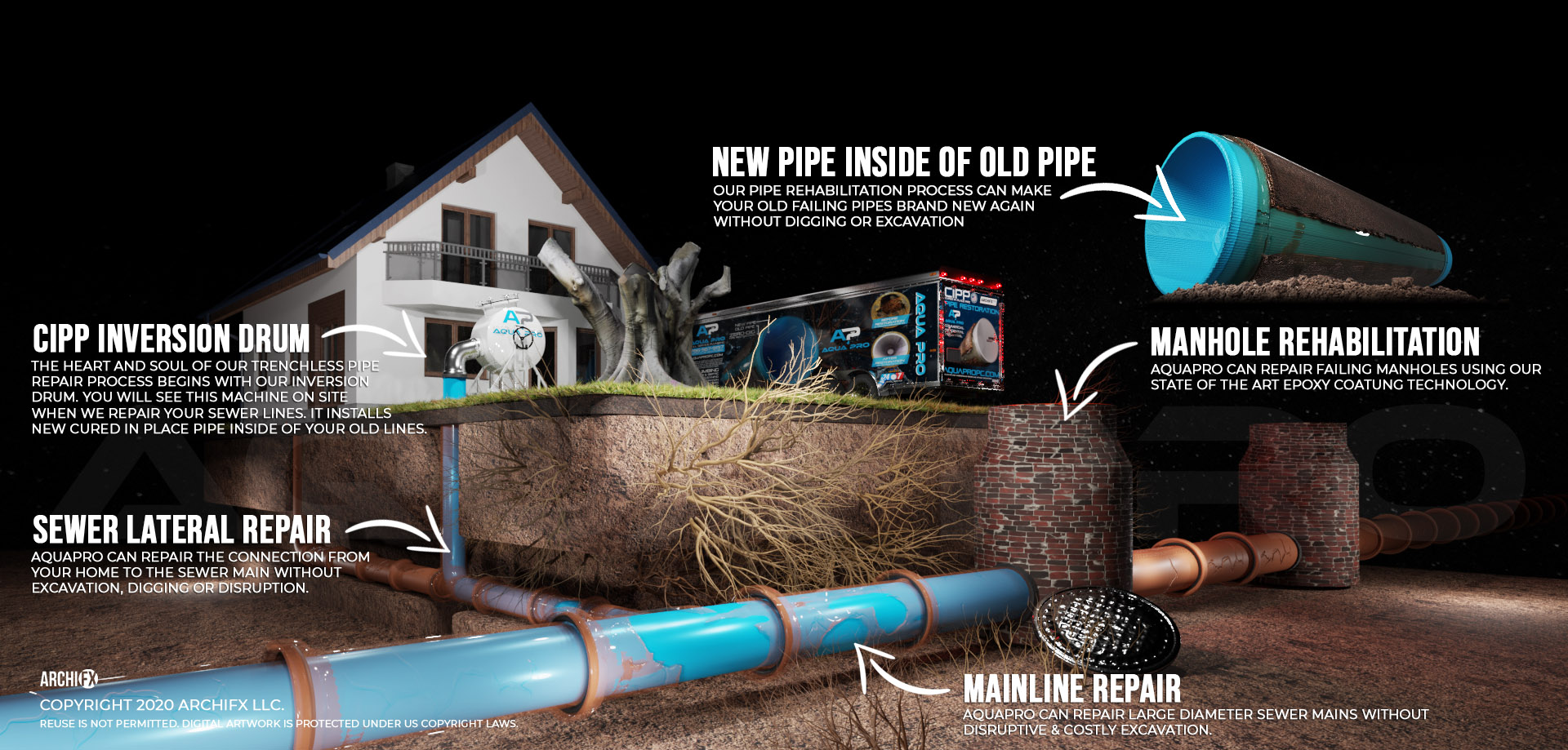 trenchless-pipelining-miami